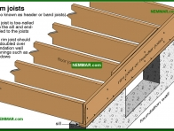 0319-co Rim joists - Joists - Floors - Structure
