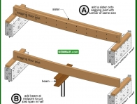 0320-co Two methods for improving sagging joists - Joists - Floors - Structure