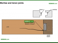 0327-co Mortise and tenon joints - Joists - Floors - Structure