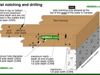 0329-co Joist notching and drilling - Joists - Floors - Structure