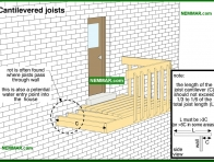 0331-co Cantilevered joists - Joists - Floors - Structure