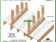 0333-co Interior walls - non load bearing - Joists - Floors - Structure