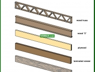 0335-co Engineered wood for floors - Joists - Floors - Structure