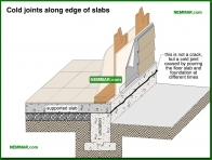 0342-co Cold joints along edge of slabs - Concrete Floor Slabs - Floors - Structure