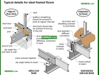 0344-co Typical details for steel framed floors - Steel Framed Floors - Floors - Structure