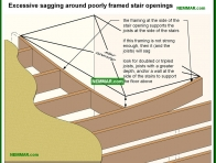 0345-co Excessive sagging around poorly framed stair openings - Old Homes - Floors - Structure