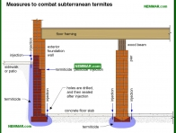 0350-co Protective measures to combat subterranean termites - Inspecting For Termites - Floors - Structure