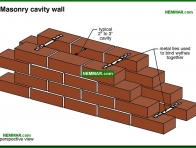 0352-co Masonry cavity wall - Solid Masonry Walls - Wall Systems - Structure
