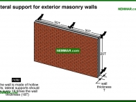 0356-co Lateral support for exterior masonry walls - Solid Masonry Walls - Wall Systems - Structure