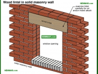 0359-co Wood lintel in solid masonry wall - Solid Masonry Walls - Wall Systems - Structure