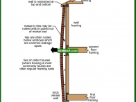 0370-co Bowed brick veneer wall - older home - Solid Masonry Walls - Wall Systems - Structure