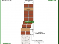 0375-co Corbelling - Solid Masonry Walls - Wall Systems - Structure