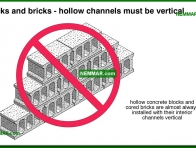 0377-co Blocks and bricks - hollow channels must be vertical - Solid Masonry Walls - Wall Systems - Structure