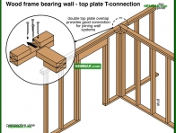 0380-co Wood frame bearing wall - top plate T connection - Wood Frame Walls - Wall Systems - Structure