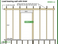 0383-co Load bearing wall with lintel - Wood Frame Walls - Wall Systems - Structure