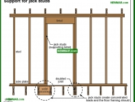 0386-co Support for jack studs - Wood Frame Walls - Wall Systems - Structure
