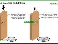 0390-co Stud notching and drilling - Wood Frame Walls - Wall Systems - Structure
