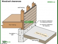 0393-co Wood soil clearances - Wood Frame Walls - Wall Systems - Structure