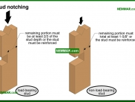 0396-co Stud notching - Wood Frame Walls - Wall Systems - Structure