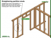 0397-co Straightening partition studs - Wood Frame Walls - Wall Systems - Structure
