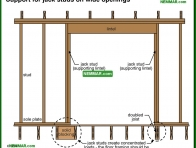 0399-co Support for jack studs on wide openings - Wood Frame Walls - Wall Systems - Structure