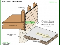 0409-co Wood soil clearances - Masonry Veneer Walls - Wall Systems - Structure