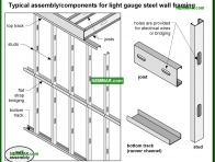 0412-co Typical assembly components for light gauge steel wall framing - Steel Framed Walls - Wall Systems - Structure