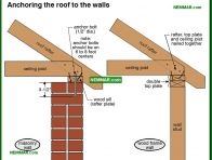 0424-co Anchoring the roof to the walls - Introduction - Roof Framing - Structure