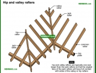 0430-co Hip and valley rafters - Rafters and Roof Joists and Ceiling Joists - Roof Framing - Structure