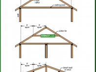 0431-co Horizontal projection - Rafters and Roof Joists and Ceiling Joists - Roof Framing - Structure