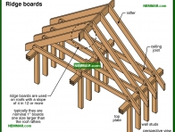 0433-co Ridge boards - Rafters and Roof Joists and Ceiling Joists - Roof Framing - Structure