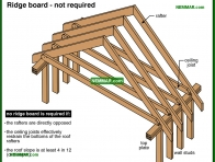 0434-co Ridge board - not required - Rafters and Roof Joists and Ceiling Joists - Roof Framing - Structure