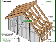 0435-co Gable wall - Rafters and Roof Joists and Ceiling Joists - Roof Framing - Structure