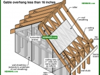 0436-co Gable overhang less than 16 inches - Rafters and Roof Joists and Ceiling Joists - Roof Framing - Structure