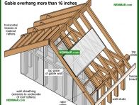 0437-co Gable overhang more than 16 inches - Rafters and Roof Joists and Ceiling Joists - Roof Framing - Structure