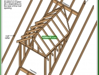 0438-co Dormer framing - Rafters and Roof Joists and Ceiling Joists - Roof Framing - Structure
