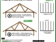 0451-co Strapping the underside of trusses - Trusses - Roof Framing - Structure