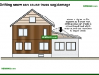 0453-co Drifting snow can cause truss sag damage - Trusses - Roof Framing - Structure