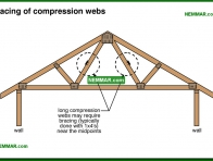 0456-co Bracing of compression webs - Trusses - Roof Framing - Structure
