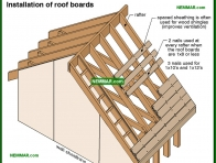 0459-co Installation of roof boards - Sheathing - Roof Framing - Structure