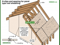 0461-co H clips and spacing for panel type roof sheathing - Sheathing - Roof Framing - Structure