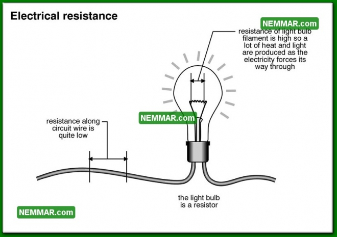 0503 Electrical Resistance - Electrical Electricity - Service Drop Service Electricity