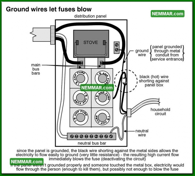0546 Ground Wires Let Fuses Blow - Electrical Electricity - System Grounding