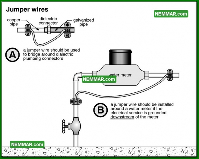0552 Jumper Wires - Electrical Electricity - System Grounding