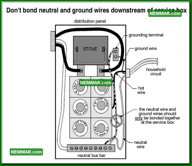0554 Neutral and Ground Wires Downstream of Service Box - Electrical Electricity