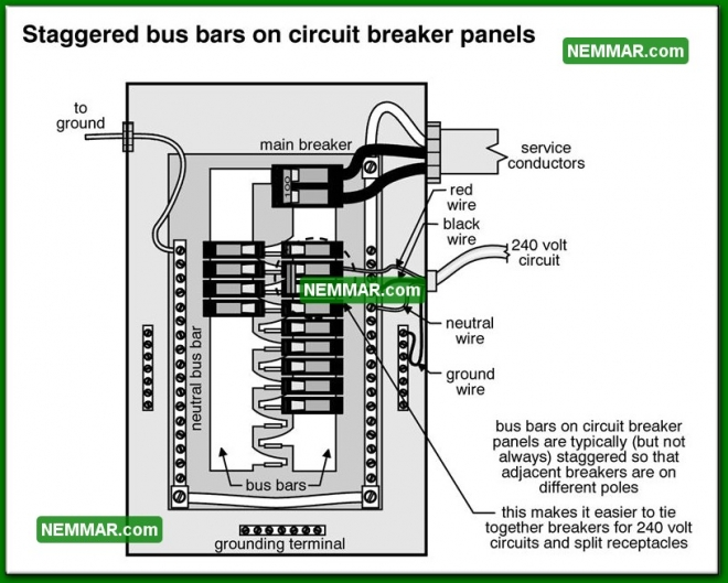 0579 Staggered Bus Bars on Circuit Breaker Panels - Electrical Electricity