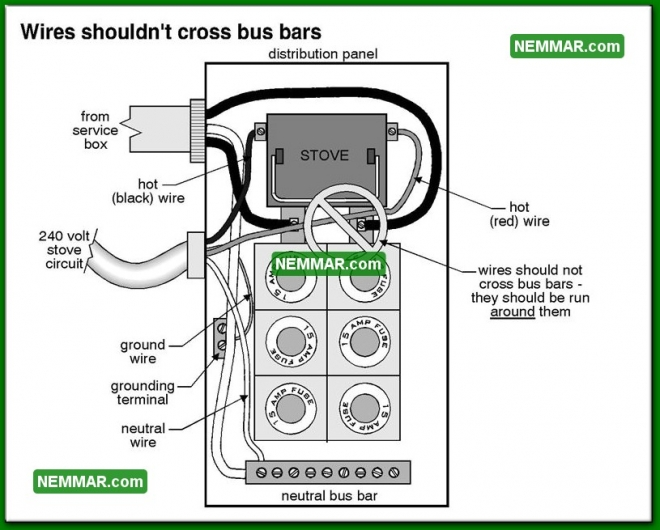 0585 Wires Should Not Cross Bus Bars - Electrical Electricity - Distribution Panels
