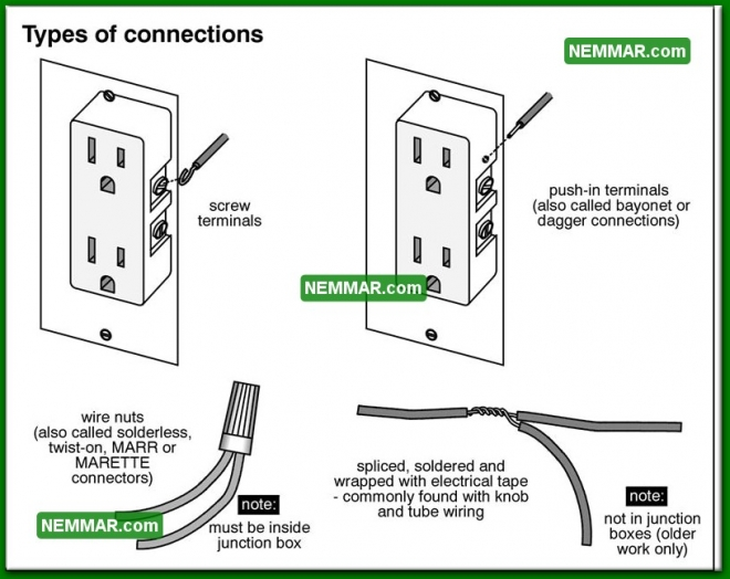 0590 Types of Connections - Electrical Electricity - Distribution System - Branch Circuit