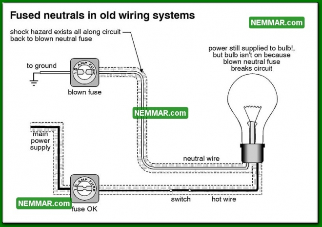 0603 Fused Neutrals Old Wiring Systems - Electrical Electricity - Knob and Tube Wiring