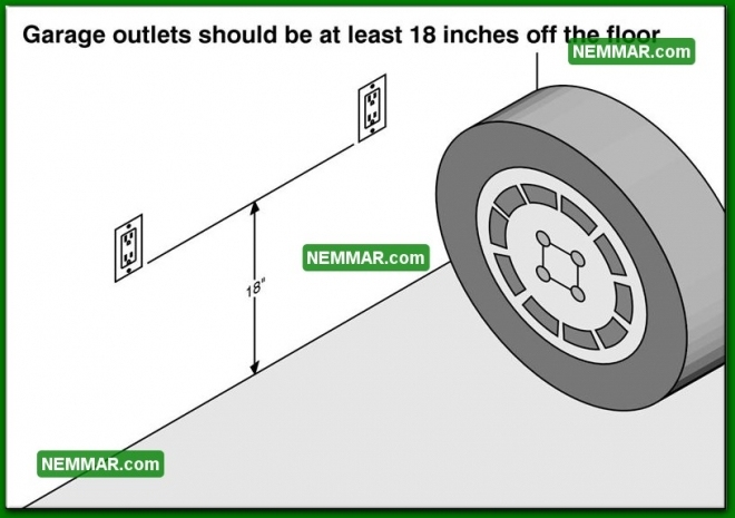0622 Garage Outlets Should Be at Least 18 Inches Off the Floor - Electrical Electricity